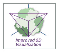 Improved 3D Visualization