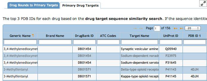 Drug Target Only