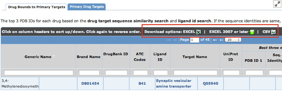 Thumbnail of Drug & Drug Target Mapping Table can be exported as Excel spreadsheet or comma separated value file